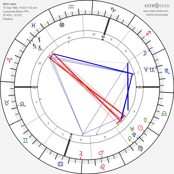 Frederic Chiffot - Astrology Natal Birth Chart