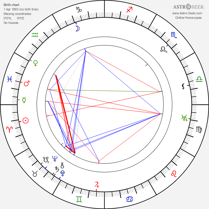 Frédéric Mariotti - Astrology Natal Birth Chart