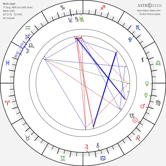 Frederick Lau - Astrology Natal Birth Chart