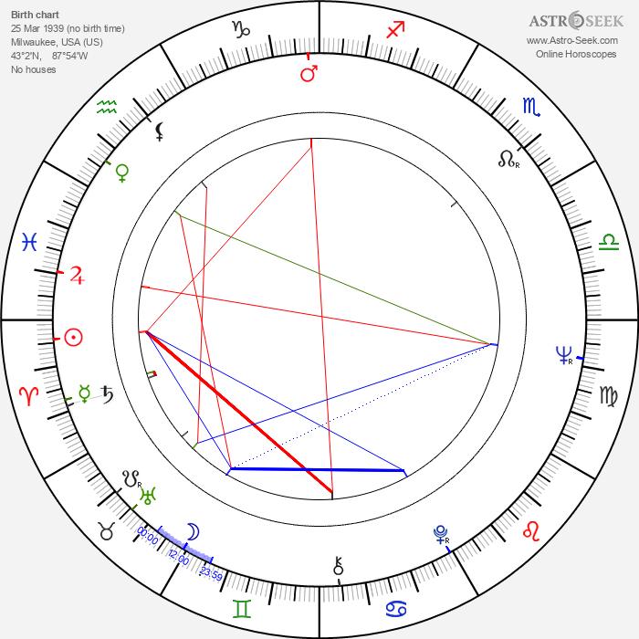 Frederick P. Stratton - Astrology Natal Birth Chart