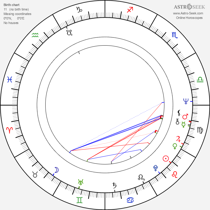 Frederick W. Smith - Astrology Natal Birth Chart
