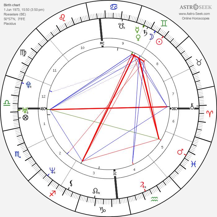 Frederik Deburghgraeve - Astrology Natal Birth Chart