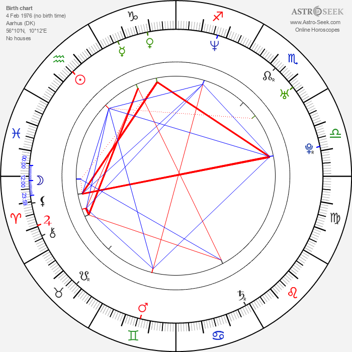 Frederik Meldal Nørgaard - Astrology Natal Birth Chart