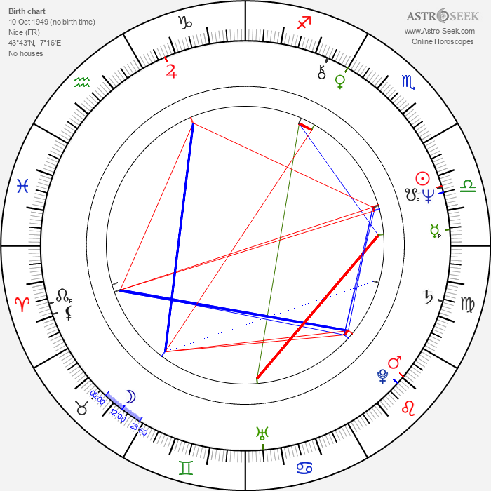 Frédérique Meininger - Astrology Natal Birth Chart