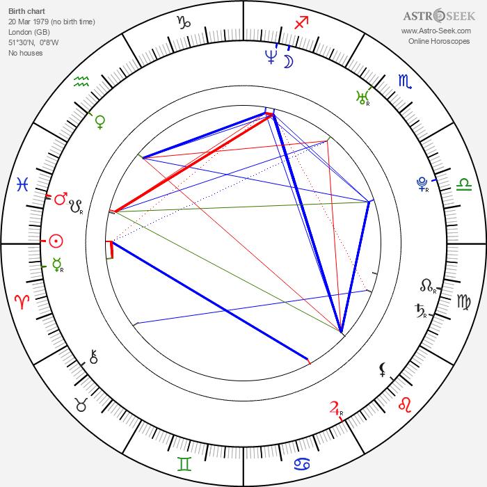 Freema Agyeman - Astrology Natal Birth Chart
