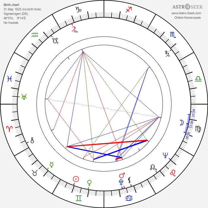 Frei Paul Otto - Astrology Natal Birth Chart
