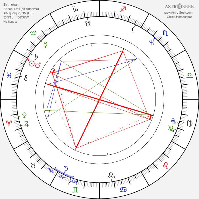 French Stewart - Astrology Natal Birth Chart