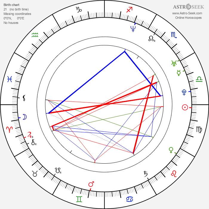 Frenchy - Astrology Natal Birth Chart