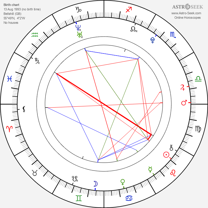 Freya Mavor - Astrology Natal Birth Chart