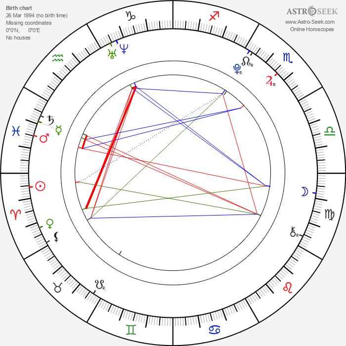 Freya Tingley - Astrology Natal Birth Chart