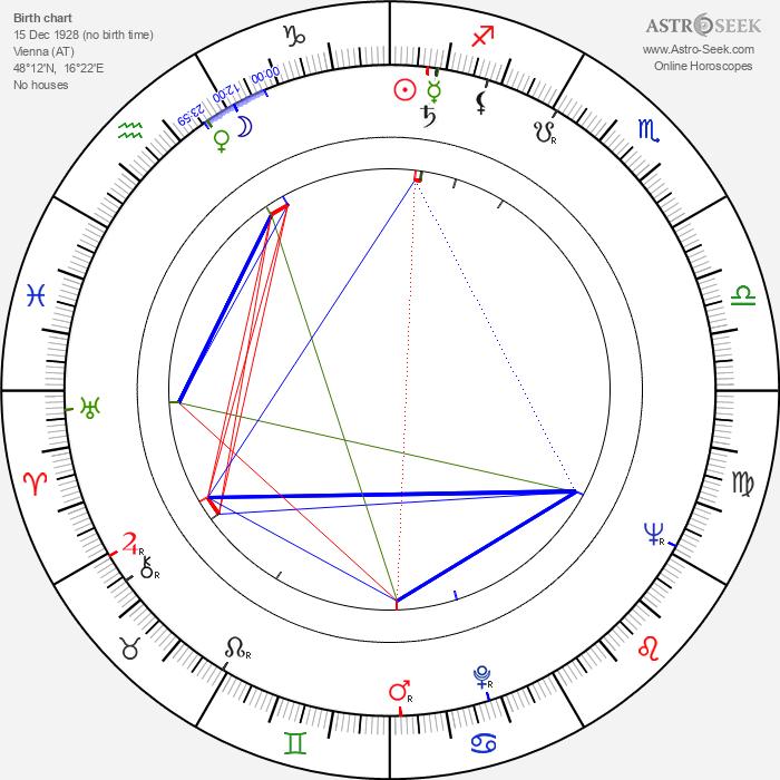 Friedensreich Hundertwasser - Astrology Natal Birth Chart