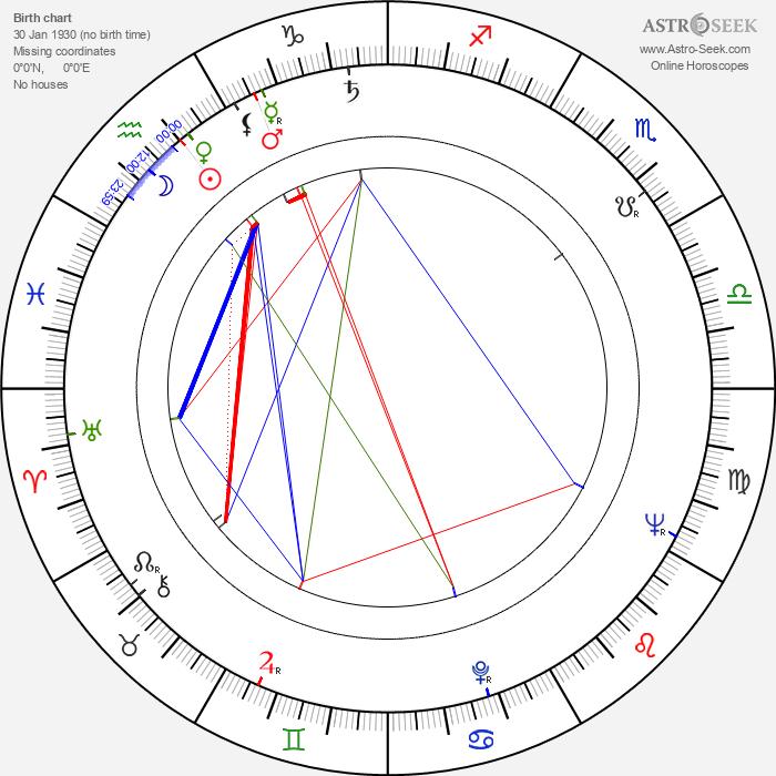 Friedhelm Werremeier - Astrology Natal Birth Chart