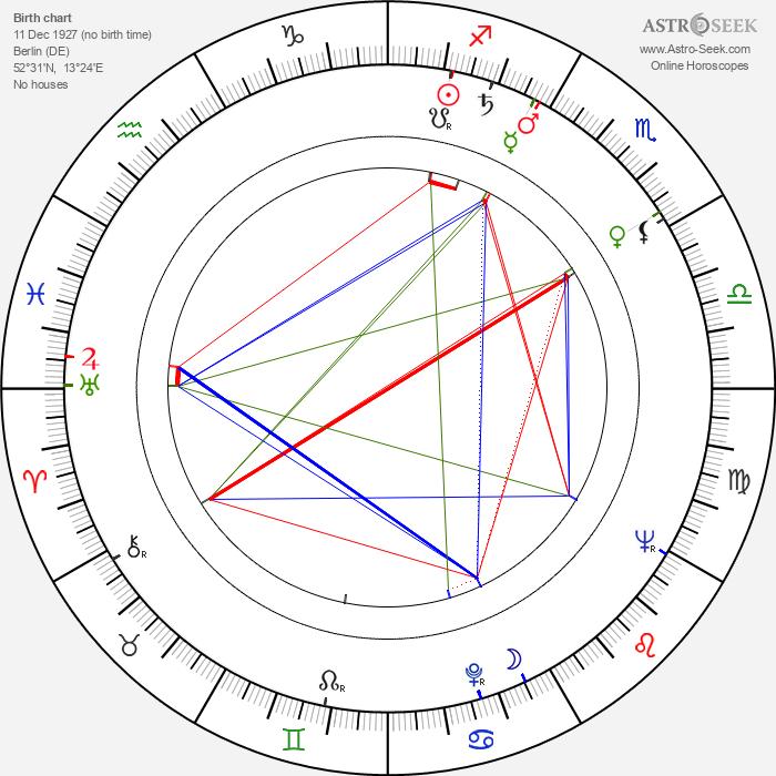 Friedrich G. Beckhaus - Astrology Natal Birth Chart