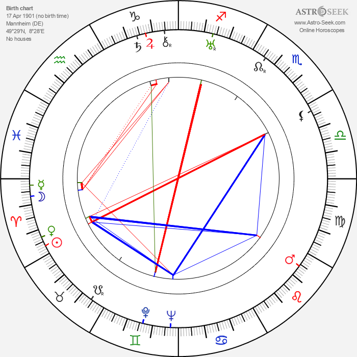Friedrich Maurer - Astrology Natal Birth Chart