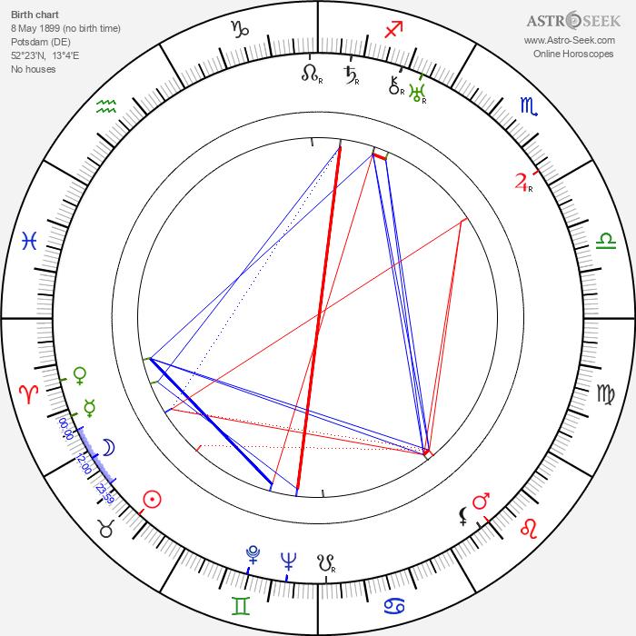 Friedrich Teitge - Astrology Natal Birth Chart