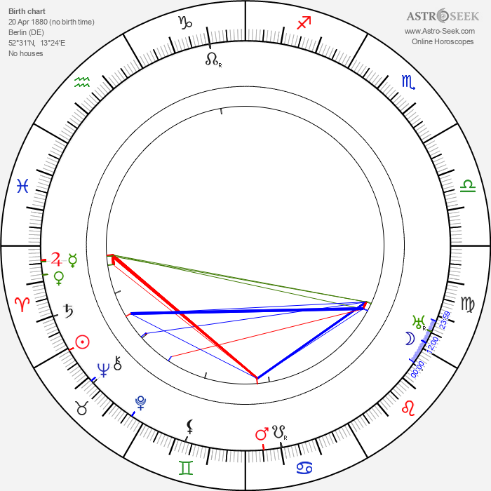 Fritz Friedmann-Frederich - Astrology Natal Birth Chart