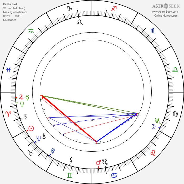 Fritz Friedmann-Frederich - Astrology Natal Birth Chart