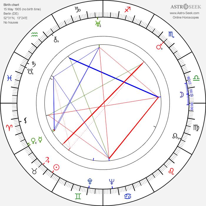 Fritz Genschow - Astrology Natal Birth Chart