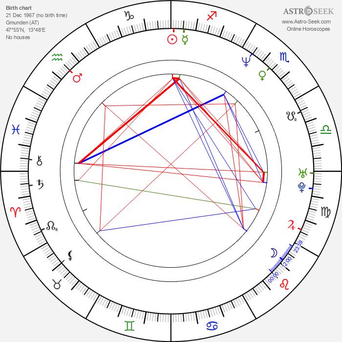 Fritz Karl - Astrology Natal Birth Chart