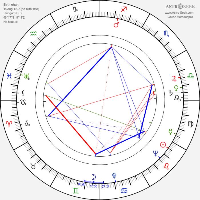 Fritz Umgelter - Astrology Natal Birth Chart