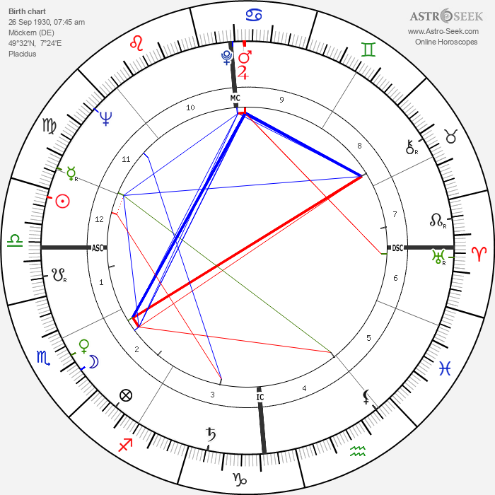 Fritz Wunderlich - Astrology Natal Birth Chart