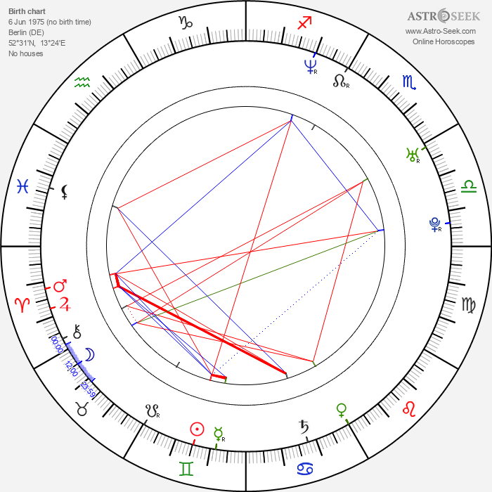 Fritzi Haberlandt - Astrology Natal Birth Chart