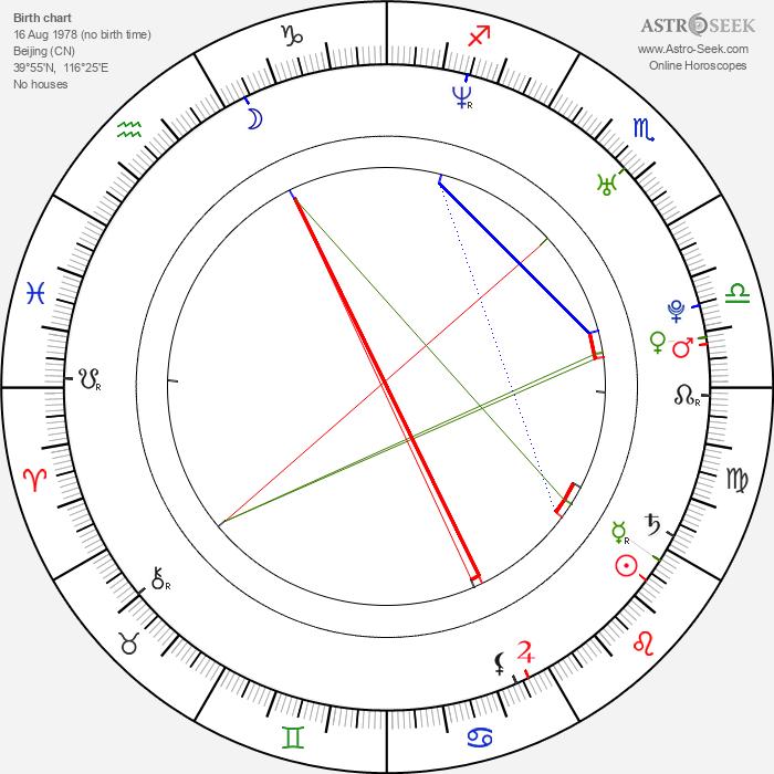 Fu Mingxua - Astrology Natal Birth Chart