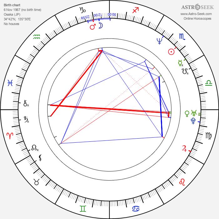 Fujiko Takimoto - Astrology Natal Birth Chart