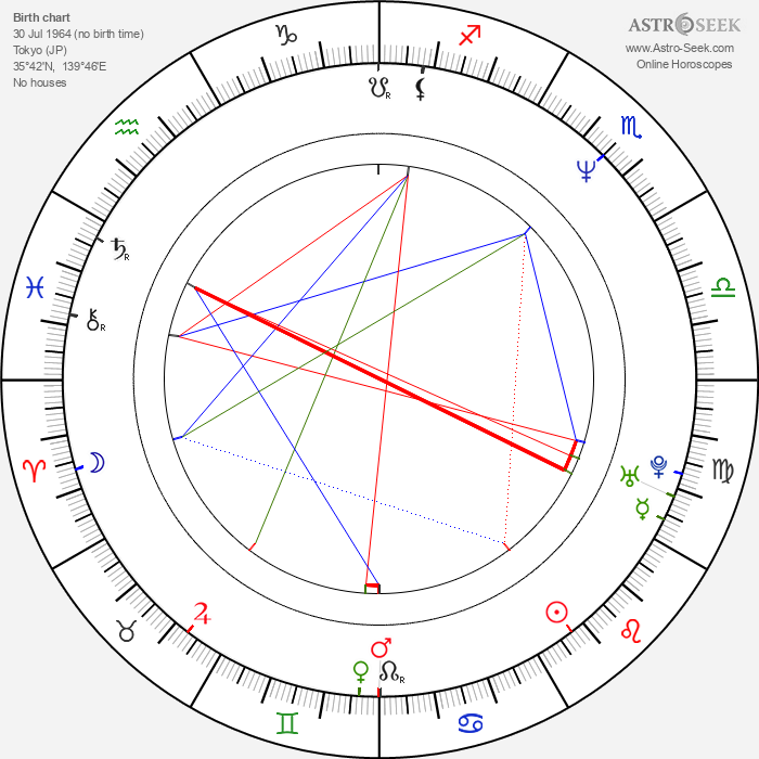 Fujio Matsushima - Astrology Natal Birth Chart
