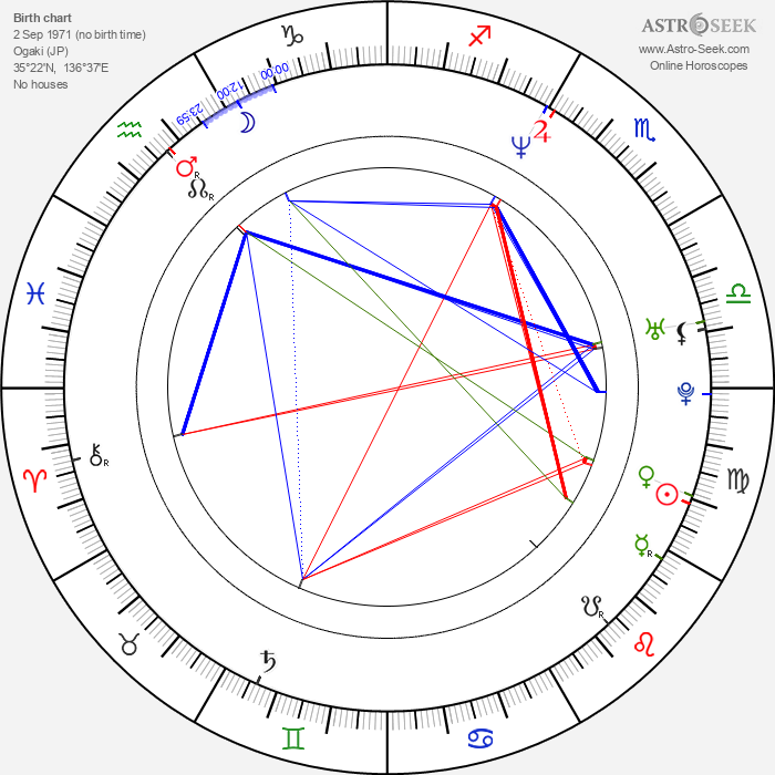 Fumie Hosokawa - Astrology Natal Birth Chart