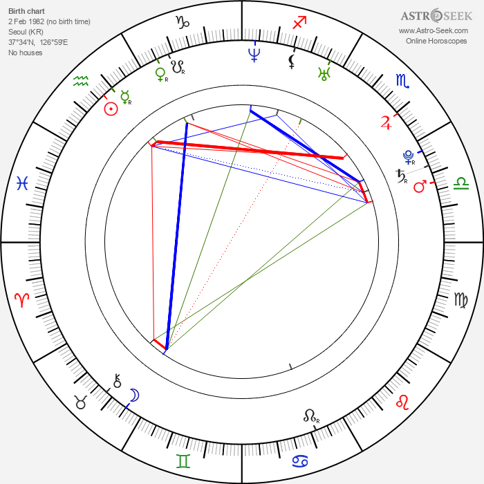 Ga-in Han - Astrology Natal Birth Chart