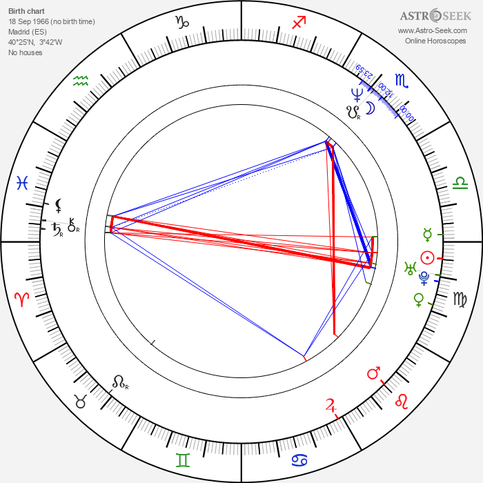 Gabino Diego - Astrology Natal Birth Chart