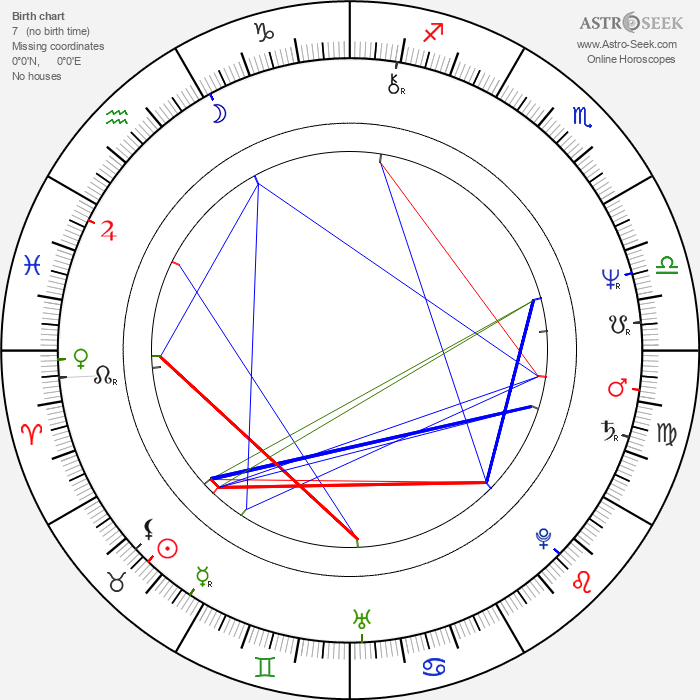 Gábor Ferenczi - Astrology Natal Birth Chart