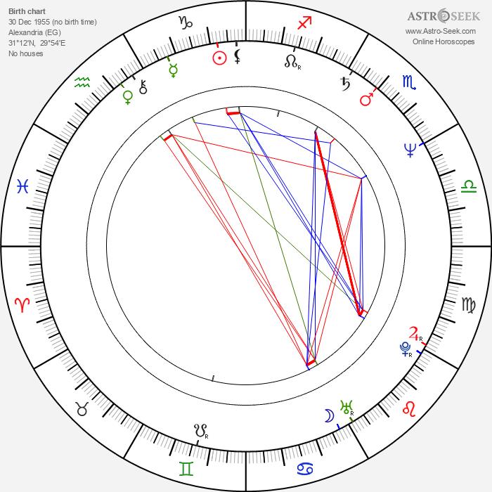 Gabriel Aghion - Astrology Natal Birth Chart