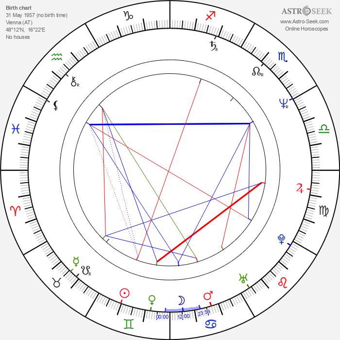 Gabriel Barylli - Astrology Natal Birth Chart