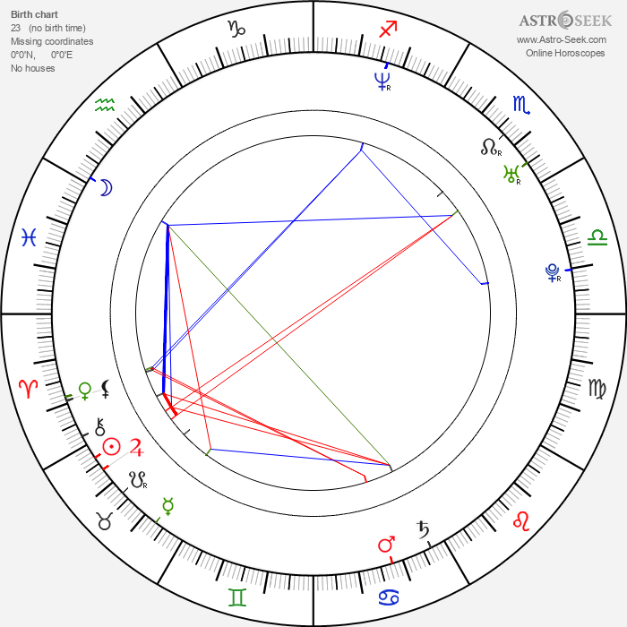 Gabriel Damon - Astrology Natal Birth Chart