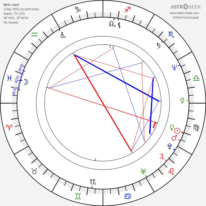 Gabriel Folse - Astrology Natal Birth Chart