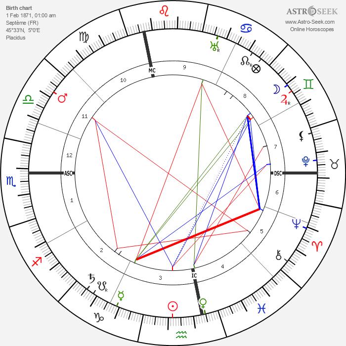 Gabriel Veyre - Astrology Natal Birth Chart