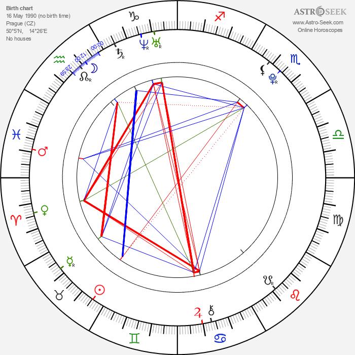 Gabriela Bísková - Astrology Natal Birth Chart