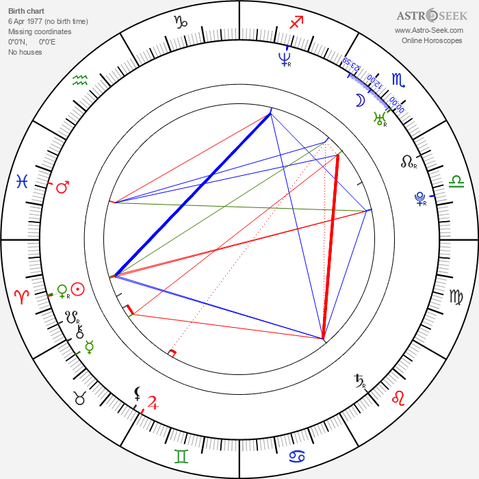 Gabriela Cano - Astrology Natal Birth Chart