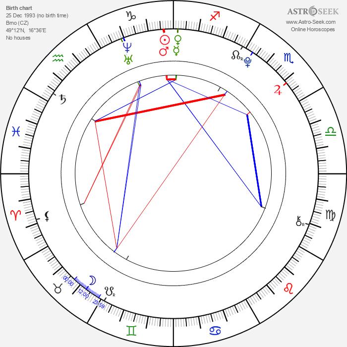 Gabriela Franková - Astrology Natal Birth Chart