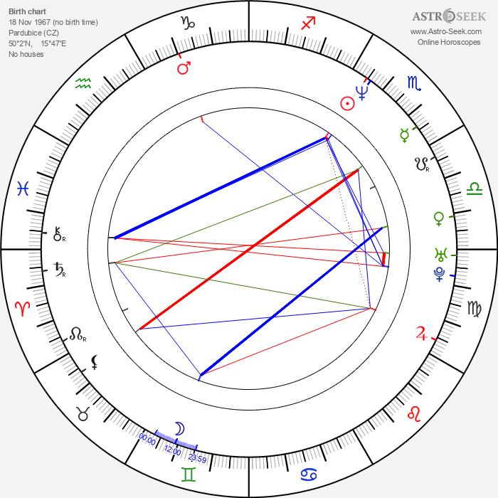 Gabriela Hyrmanová - Astrology Natal Birth Chart