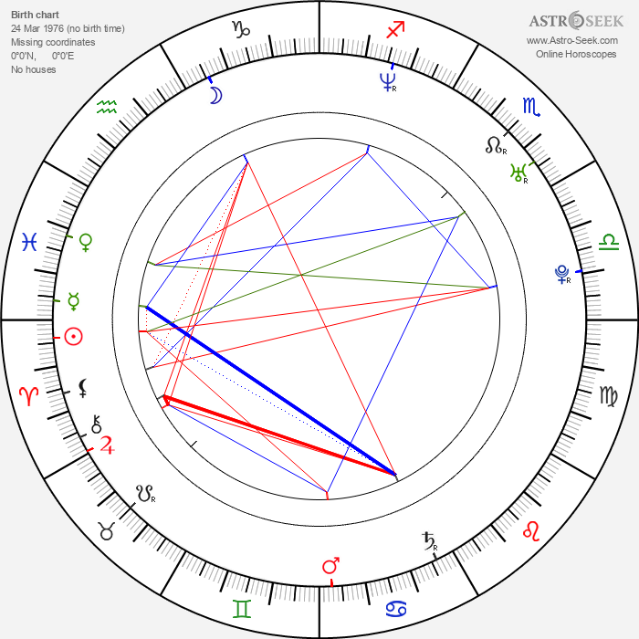Gabriela Kalábková - Astrology Natal Birth Chart