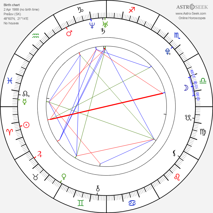 Gabriela Marcinková - Astrology Natal Birth Chart