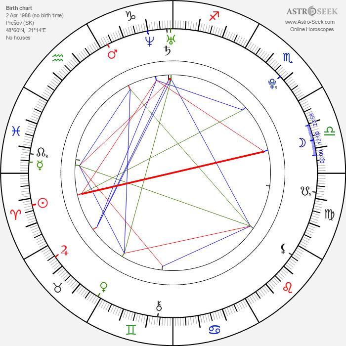 Gabriela Marcinková - Astrology Natal Birth Chart