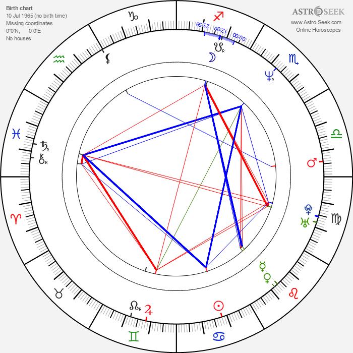 Gabriela Maria Schmeide - Astrology Natal Birth Chart