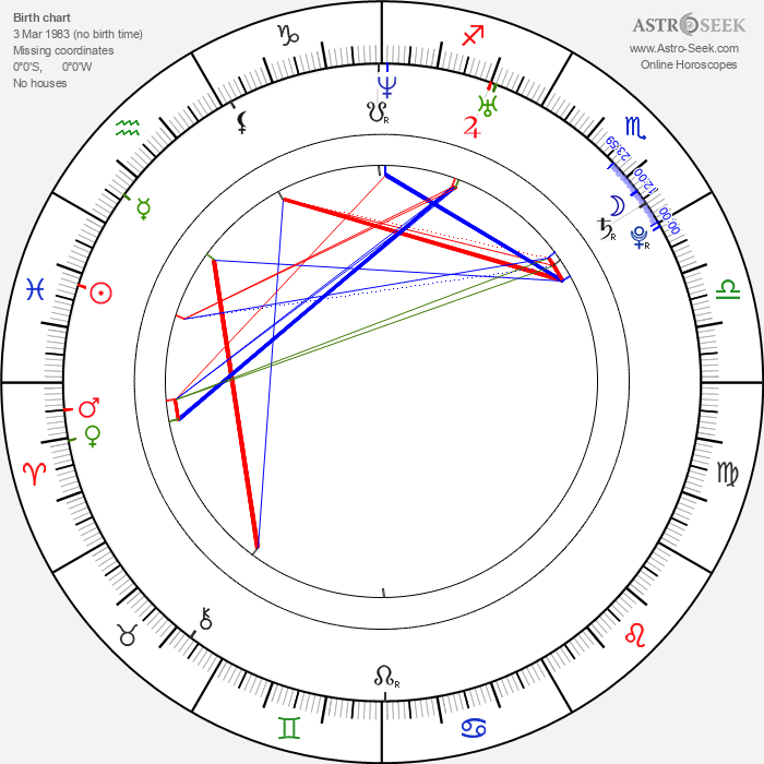 Gabriela Munzarová - Astrology Natal Birth Chart