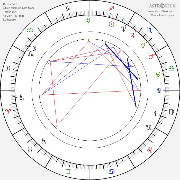 Gabriela Škrabáková-Kreuz - Astrology Natal Birth Chart
