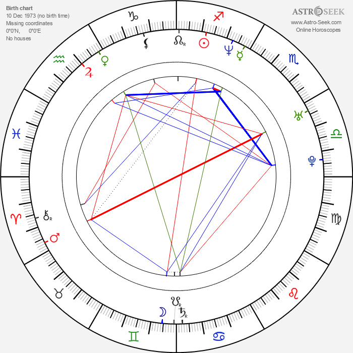 Gabriela Spanic - Astrology Natal Birth Chart