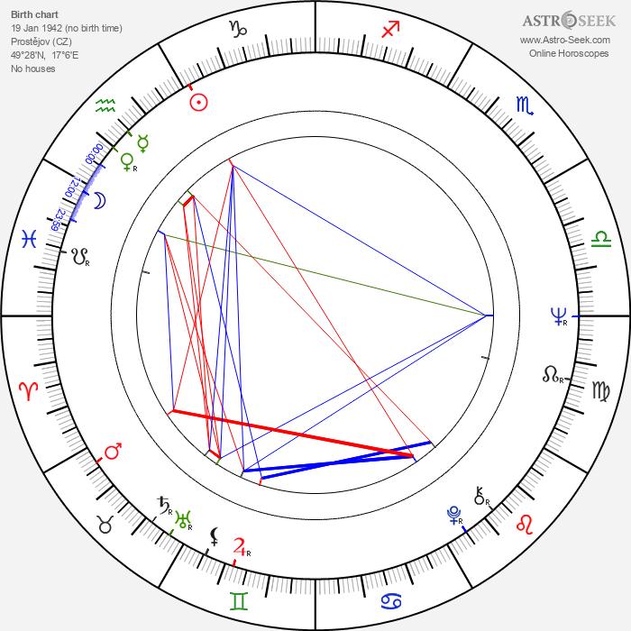 Gabriela Wilhelmová - Astrology Natal Birth Chart